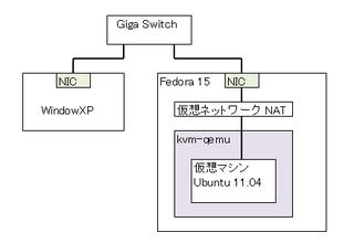 kvm_network.png