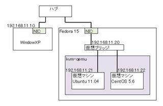 vm_vbr_sample.jpg